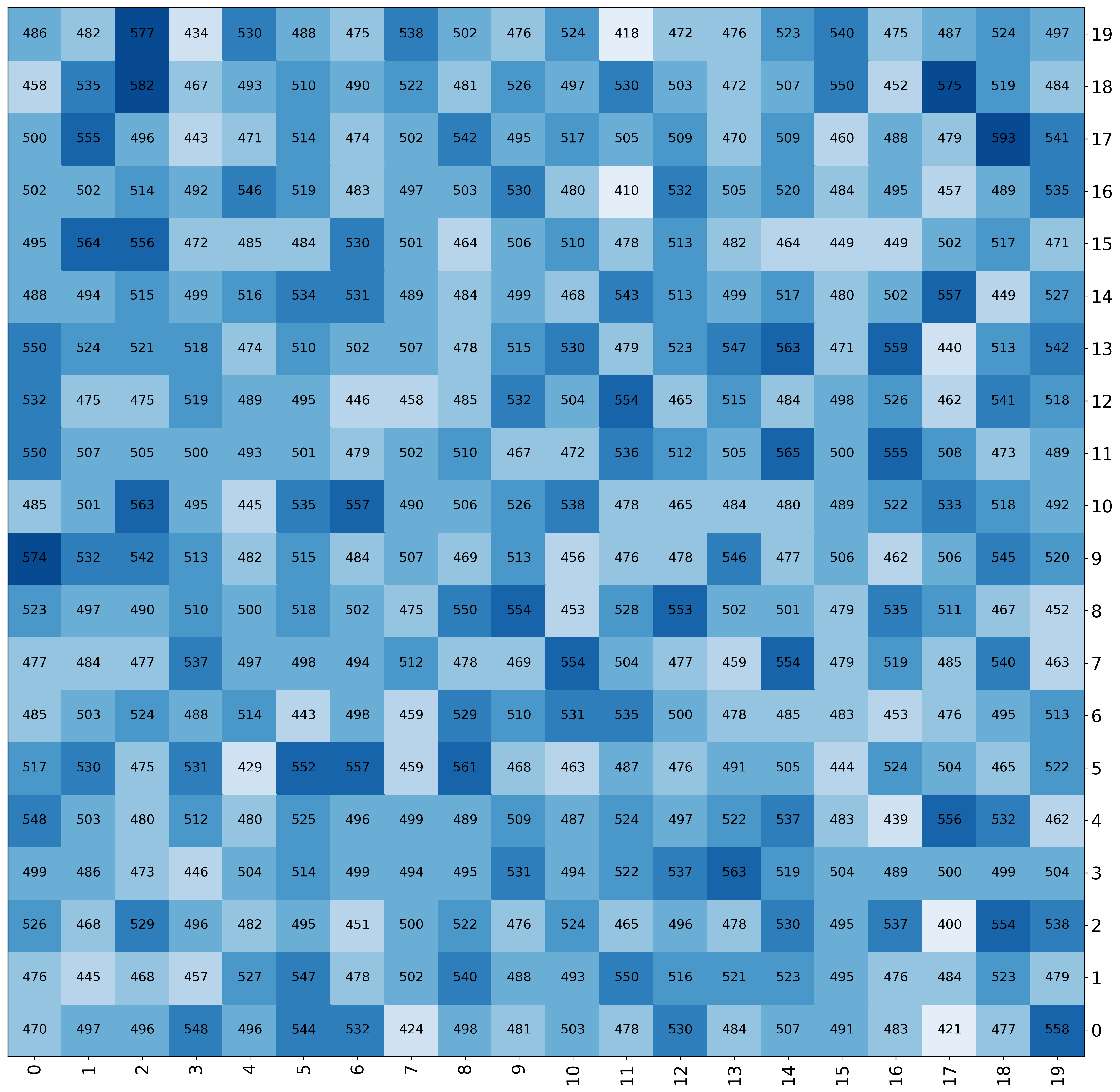 Heatmaps — MGKit: Metagenomic framework 0 3 4 documentation