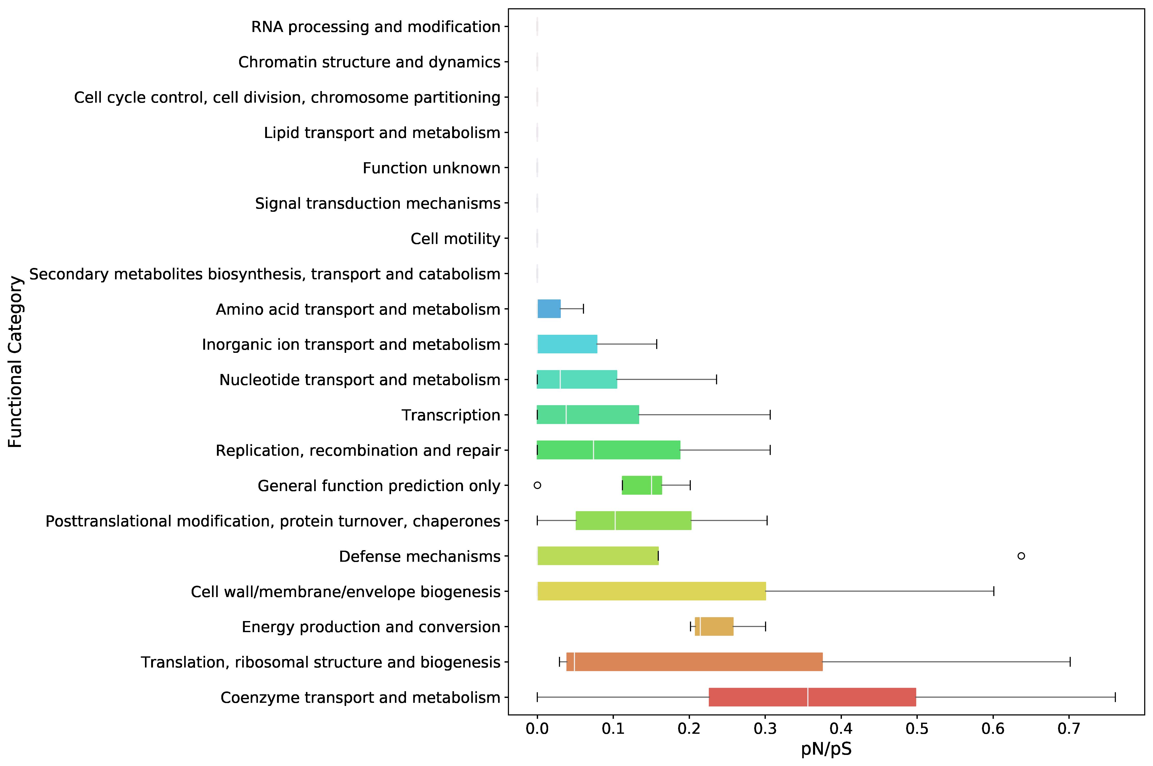 Tutorial - Exploring the Data — MGKit: Metagenomic framework 0 3 4